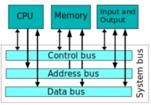 factors that affect the processing speed